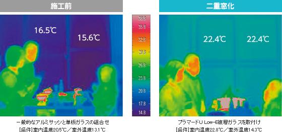 冬の窓の表面温度
